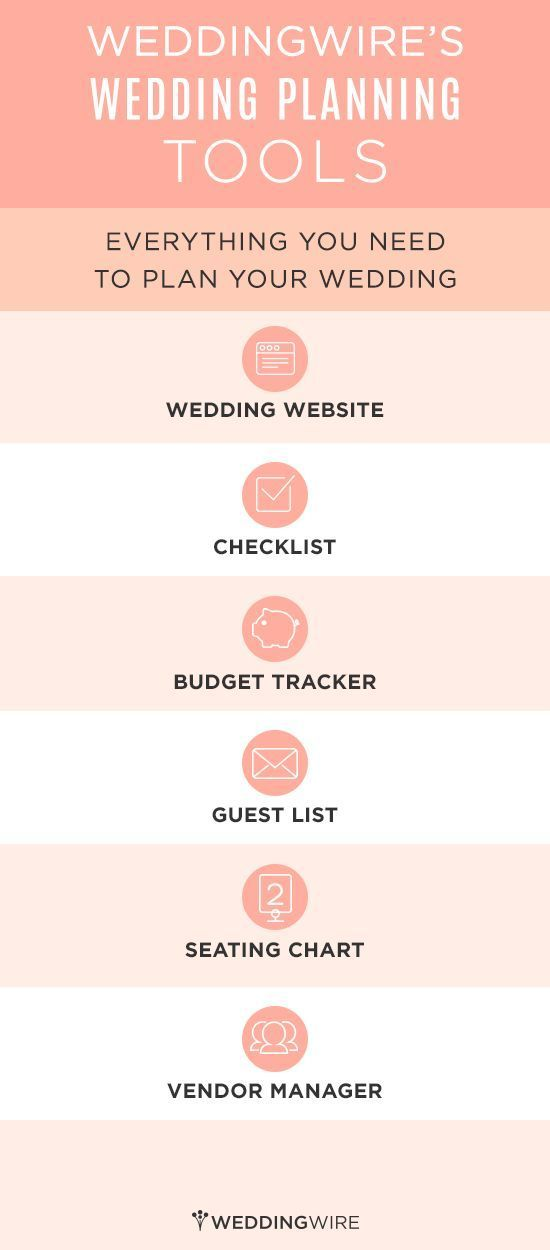 free online wedding planner guide