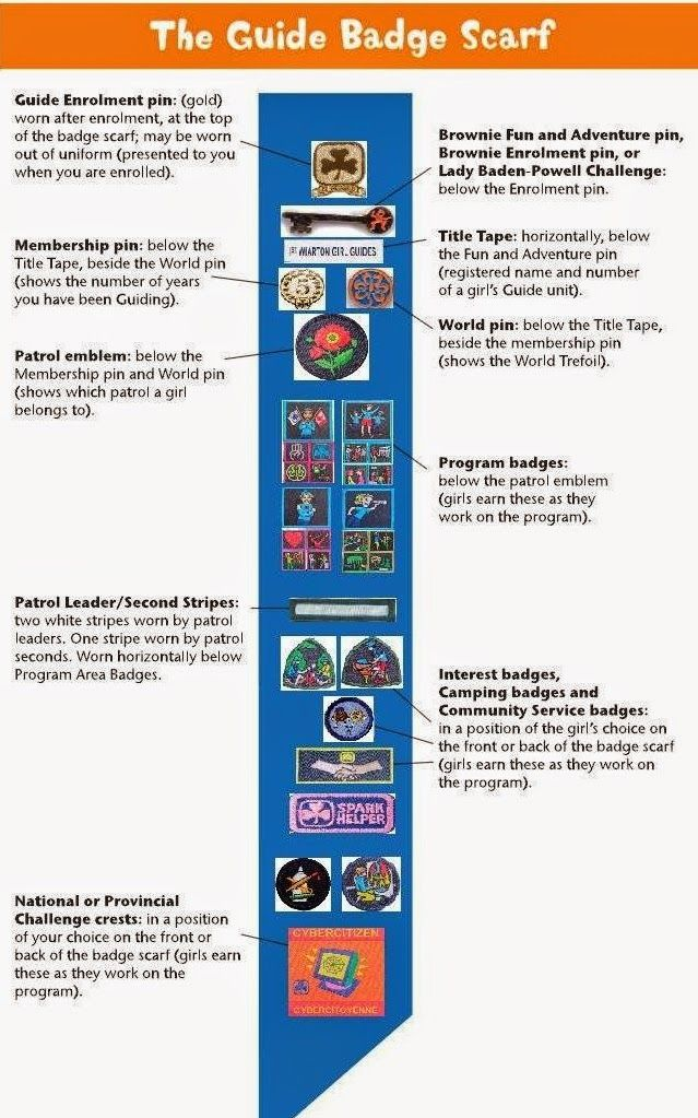 girl guides of canada badges
