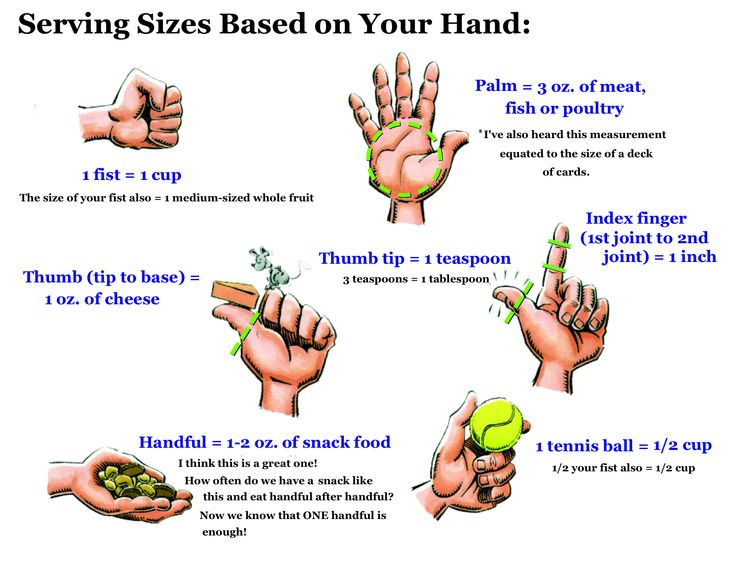 canada food guide servings size