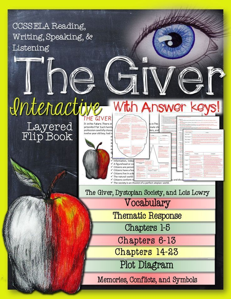 the giver study guide answers