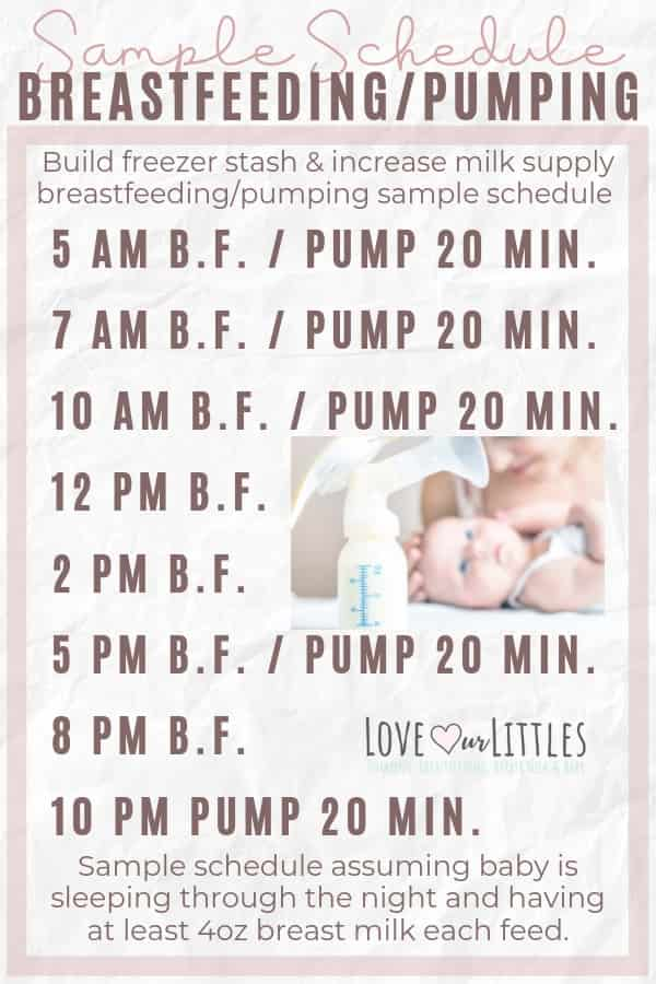 guide to breastfeeding and pumping