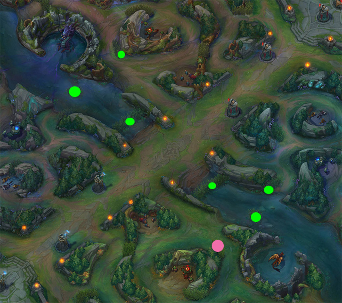 league of legends warding guide