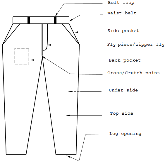 indian tailoring guide pdf free download