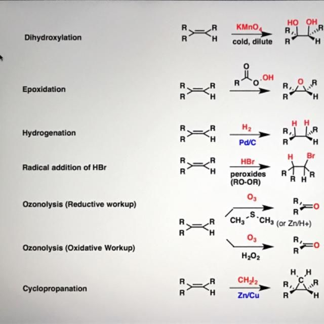 acs general chemistry exam study guide