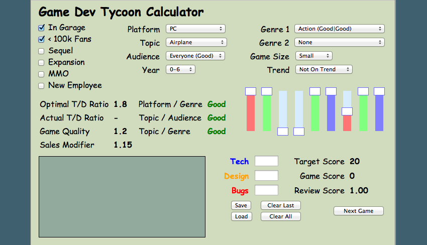 game studio tycoon 2 guide