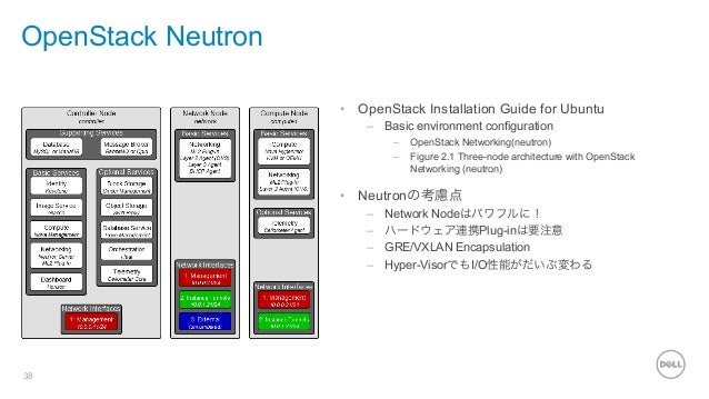 vmware integrated openstack installation and configuration guide