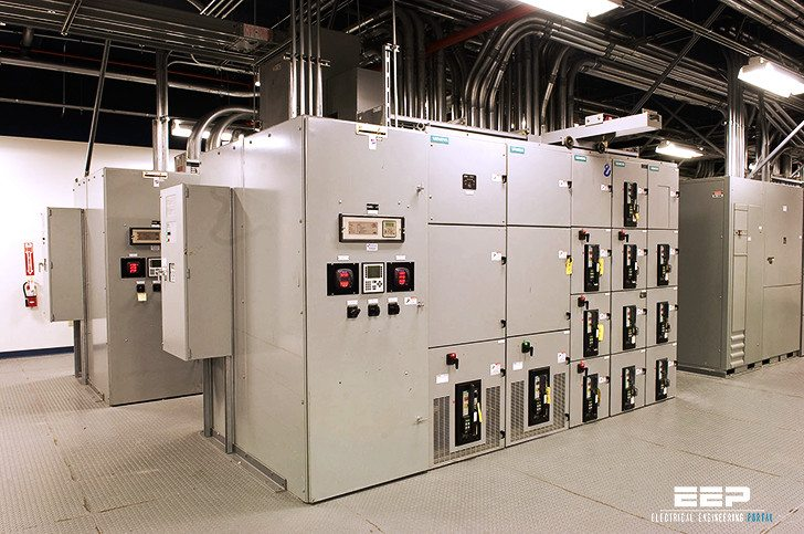 industrial electrical network design guide