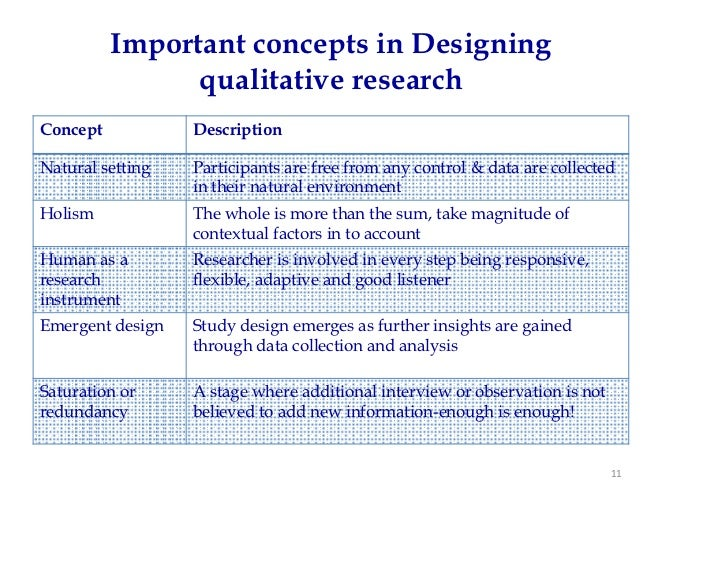 qualitative analysis of interview data a step by step guide