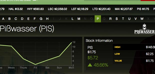 gta 5 stock market guide