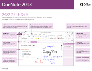 sharepoint 2016 quick reference guide