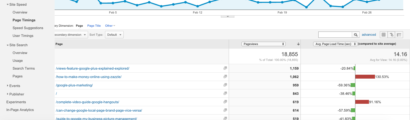 taleo reporting and analytics user guide