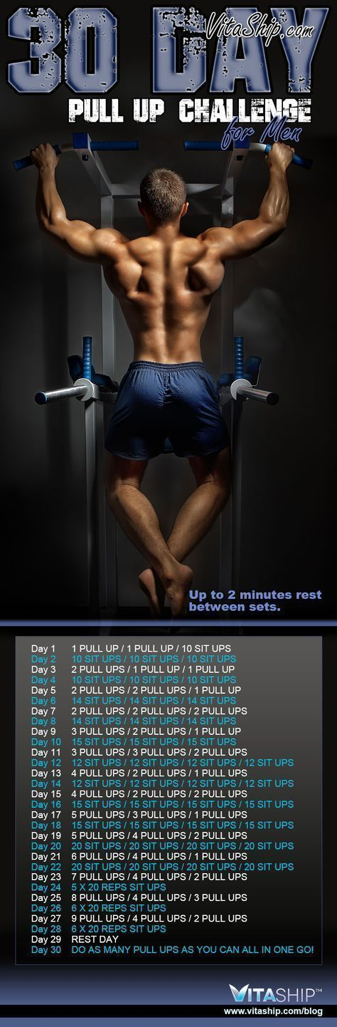 workout guide to get ripped