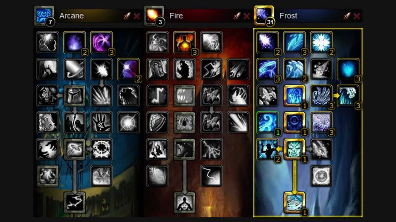 wow 3.3 5 frost dk pve guide